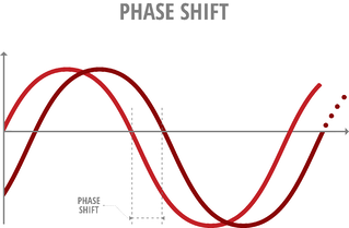 Phase Shift.png