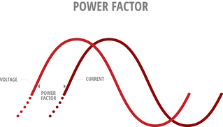 Power Factor.png